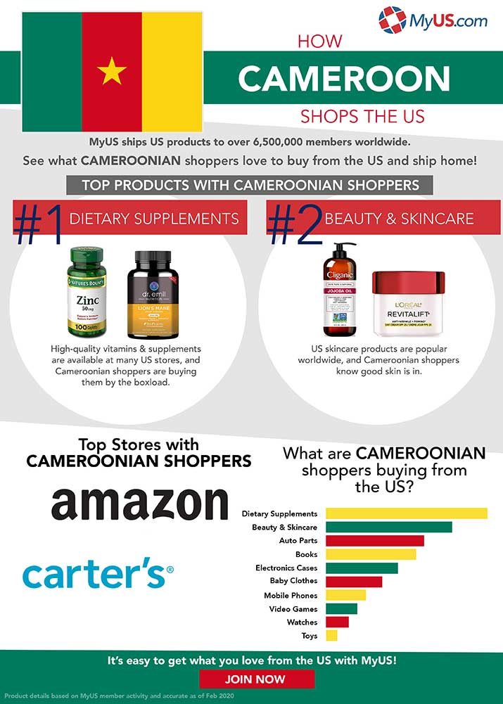Cameroon Infographic