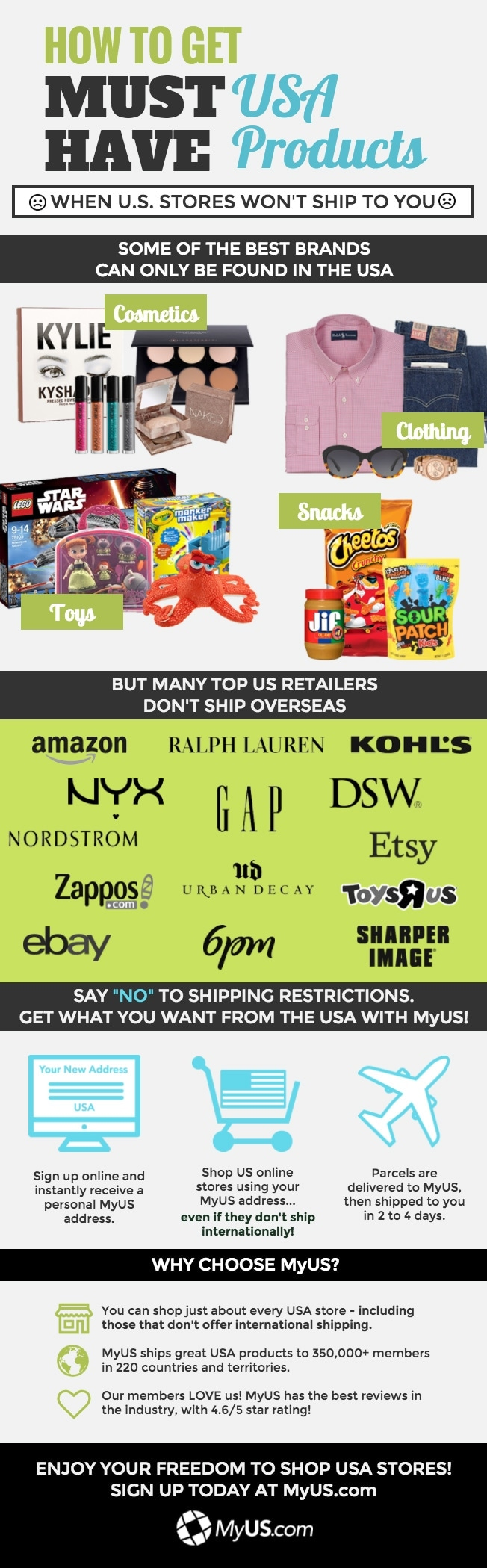 The International Shipping Guide: see who has free shipping to Canada and other countries worldwide «back to The Carrotbox Almost everyone ships to the U.S.